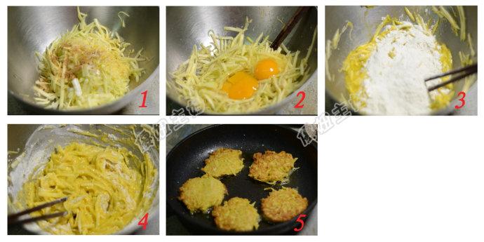 (早餐系生活51)海参青菜粥的做法/西葫芦塌子的做法[傻妞主妇]